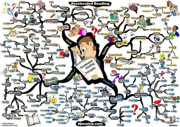 10 strategie per migliorare la memoria e lo studio