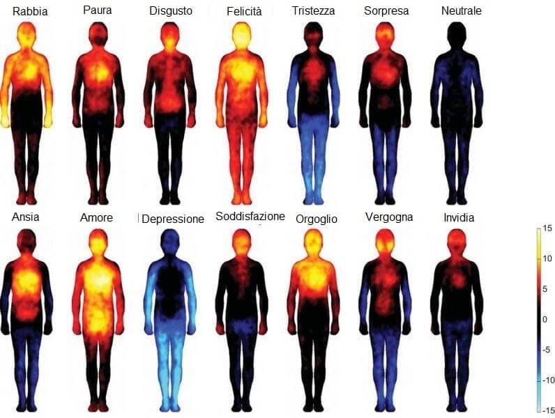 La mappa delle emozioni umane