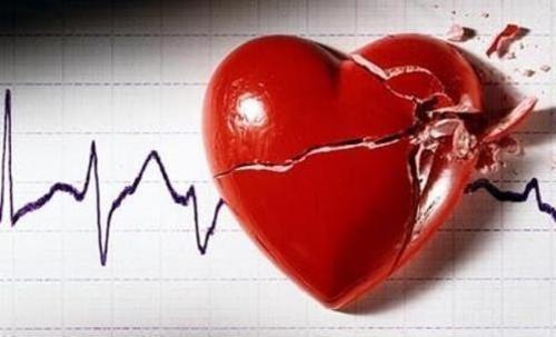 Quattro fattori che denotano rottura in una coppia