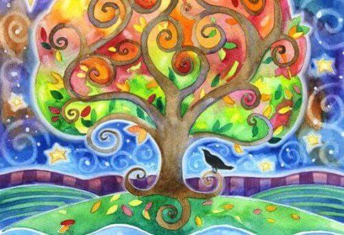 Create il vostro albero delle preoccupazioni