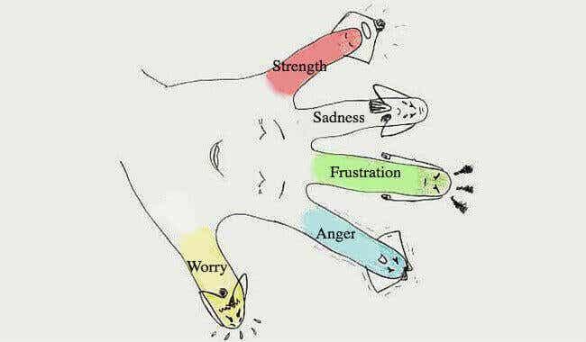Semplice tecnica giapponese per eliminare lo stress