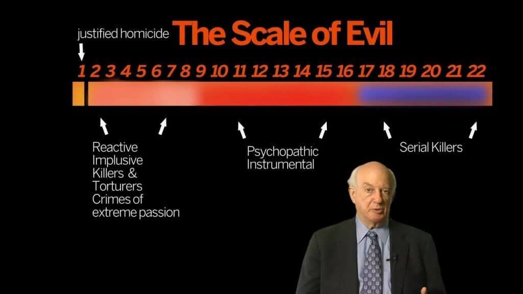 La scala della malvagità di Michael Stone