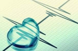 Relazione tra emozioni e ipertensione