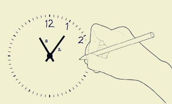 Test dell'orologio