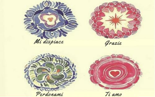 Mandala dell'Ho'oponopono