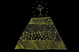 Piramide di Maslow persone autorealizzate
