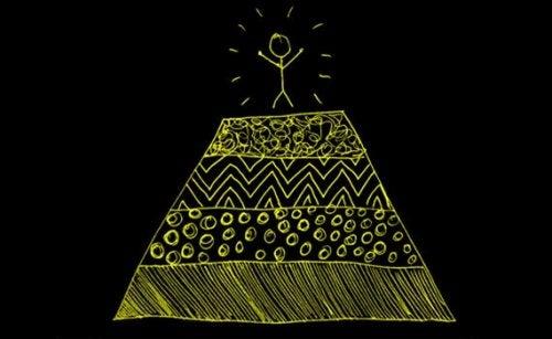 Persone autorealizzate secondo Abraham Maslow