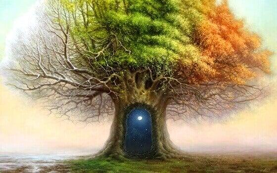 Test dell'albero di Karl Koch per interpretare la personalità