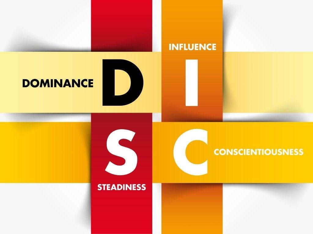 Acronimo del modello DISC