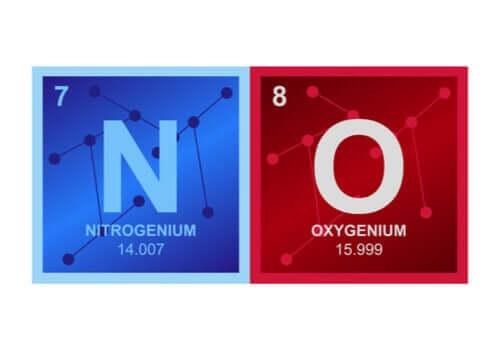 Simbolo del monossido di azoto