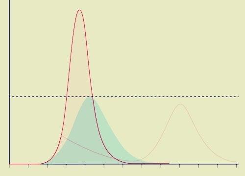 Grafico della curva del Coronavirus