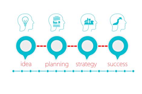 Le diverse fasi del piano d'azione.