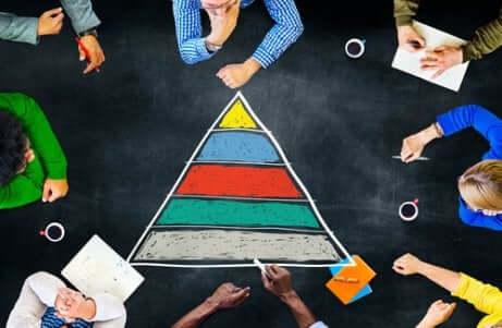Piramide dei bisogni di Abraham Maslow.