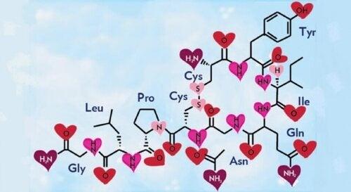 Formula chimica dell'ossitocina.